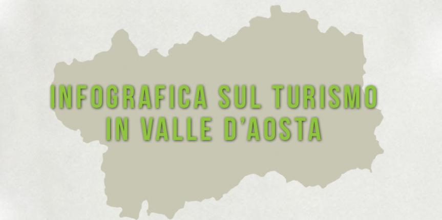 infografica dati turismo valle d'aosta