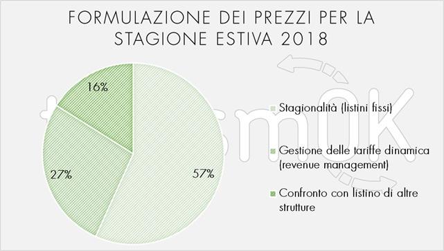 turismo in valle d'aosta nel 2018